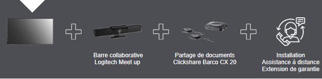 VIDELIO x Barco : Offre Visio'Room avec Barco CX20 équipements interconnectés tablette pour démarrer la réunion