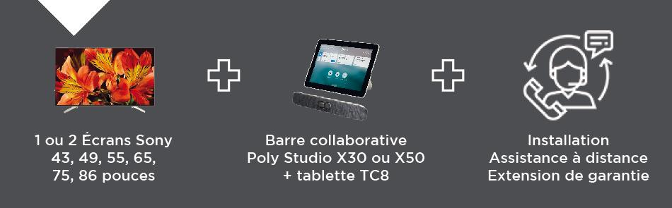 VIDELIO x Sony présentation du pack Collab'Room avec produits et services salle informelle tableau blanc