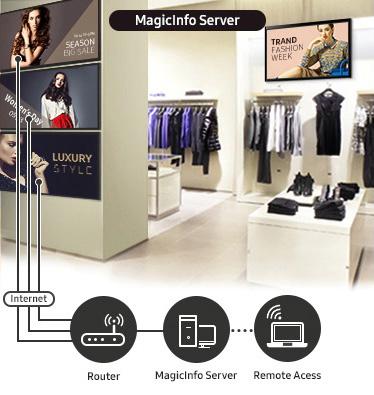 VIDELIO x Samsung affichage dynamique MagicInfo multi-écrans dans une boutique de vêtements