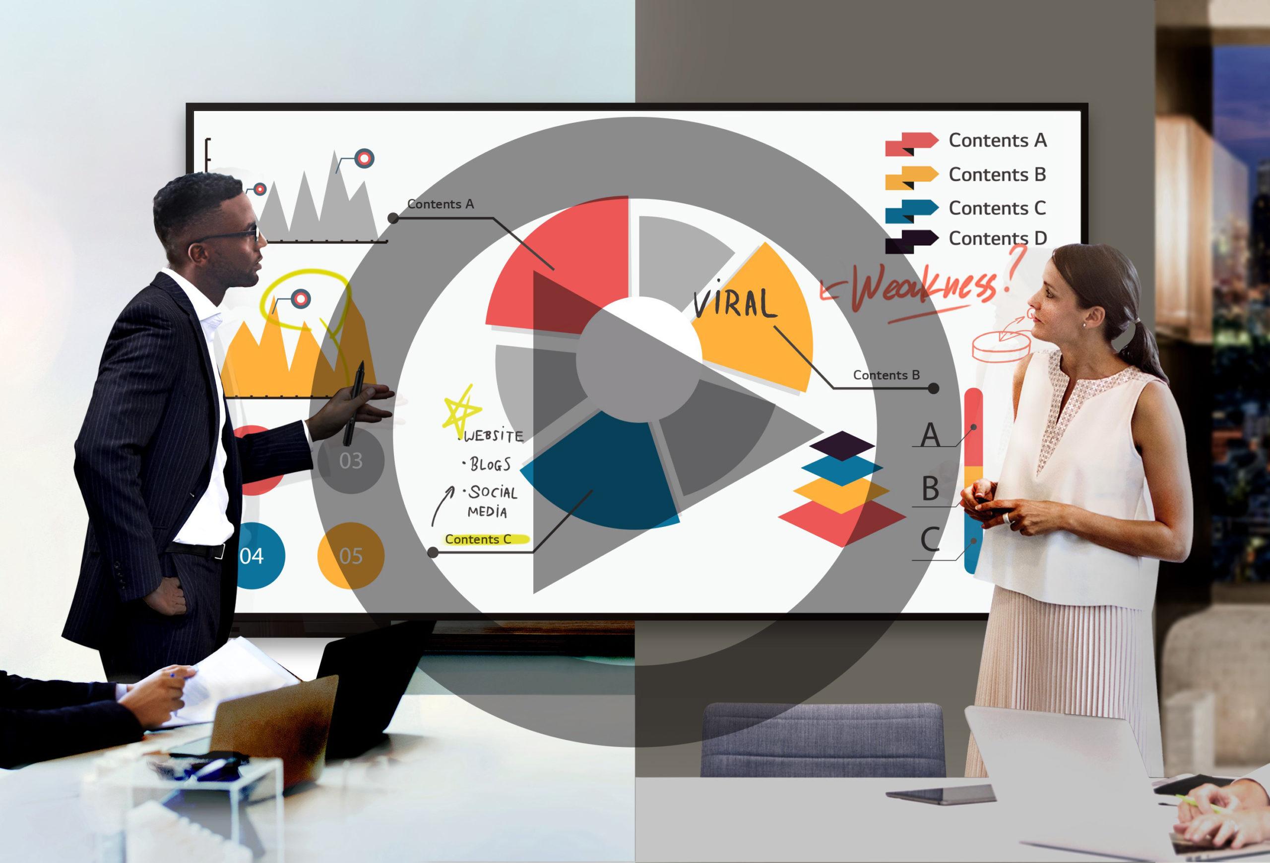 Partenaires VIDELIO x LG écran tactile réunion et formation série TN3F